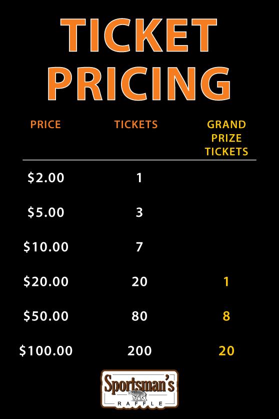 raffle ticket price