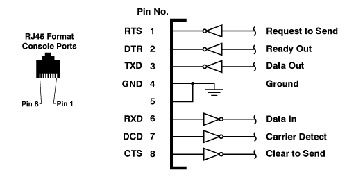 rj45 ethernet cable wiring diagram