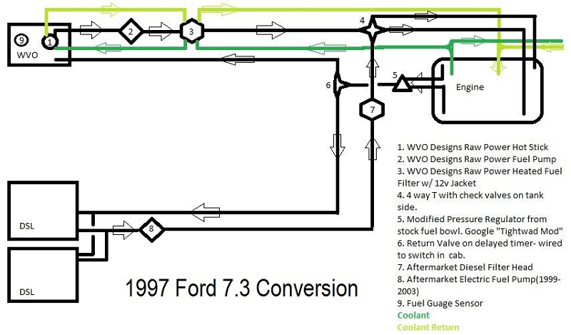 Wiring Diagram In Addition Ford 7 3 Powerstroke Idm Wiring Diagrams
