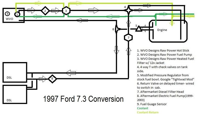 6 0 powerstroke wiring harness diagram powerstroke pcm wiring