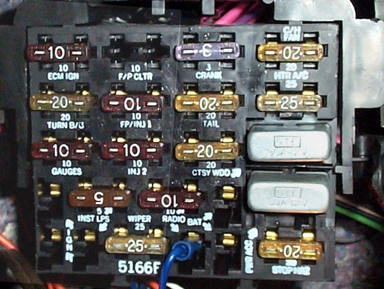 1995 Camaro Fuse Diagram Wiring Diagram