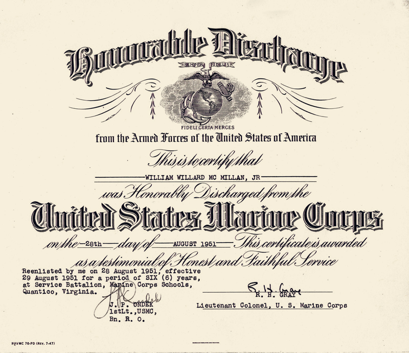 Honorable Discharge Certificate Template - mandegarinfo
