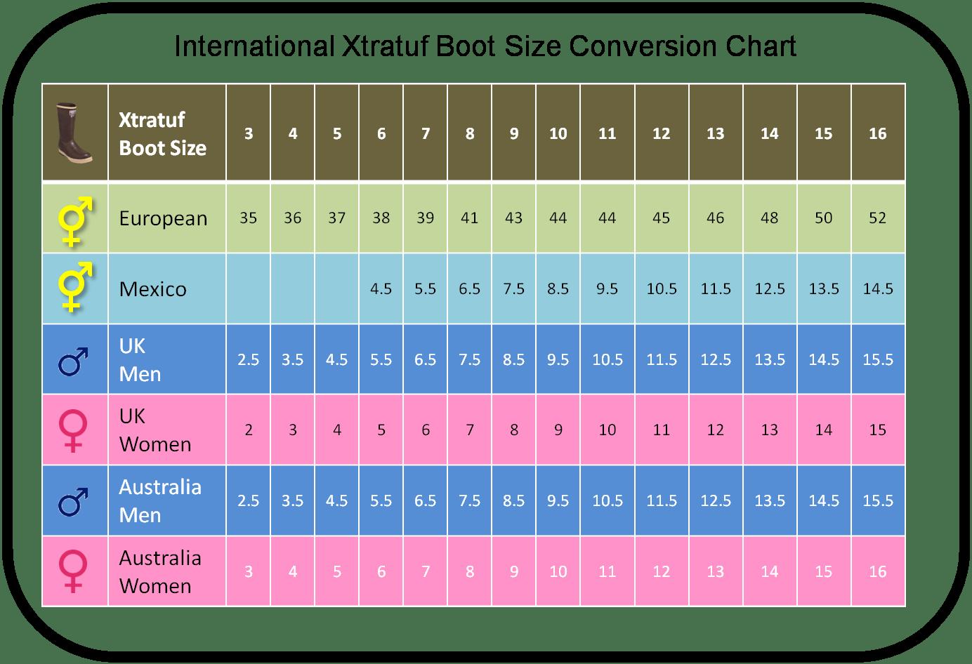 Xtratuf Boot Conversion Chart Men39s To Women39s Boot