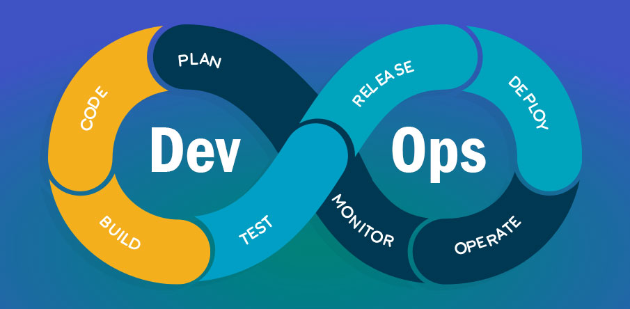What is DevOps - A recruiter\u0027s perspective - Xact PlacementsXact