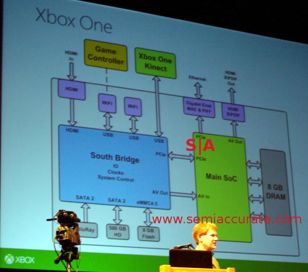 Xbox Wiring Diagrams Wiring Diagram