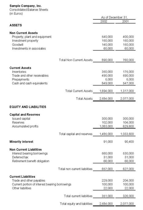 Balance sheet - Balance Sheet Classified Format