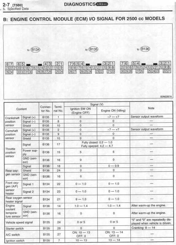 Subaru Ej22 Wiring Harness Wiring Diagram