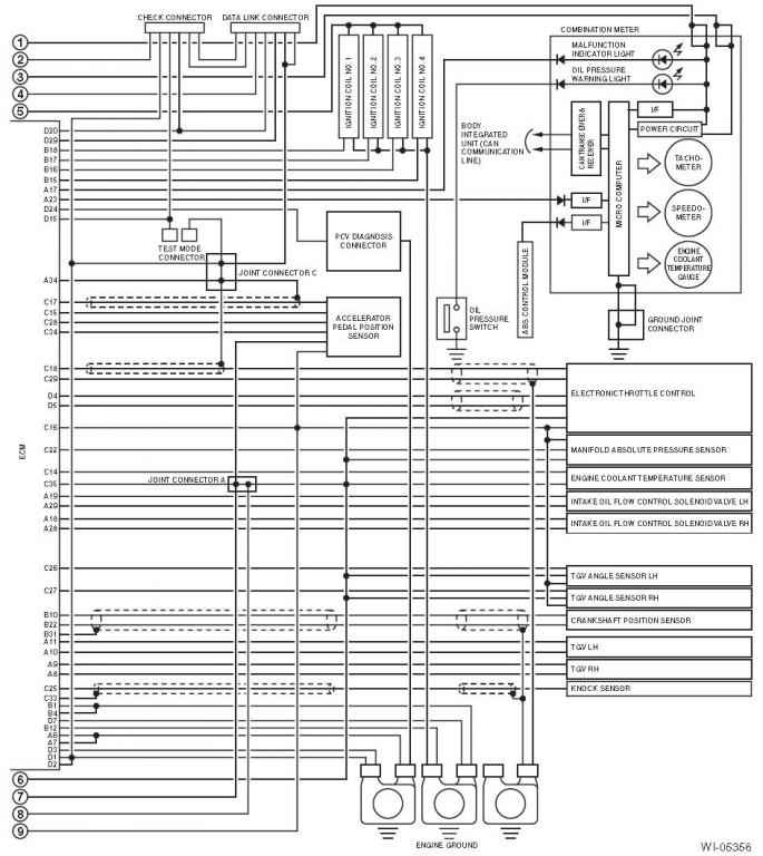 2005 Sti Wiring Diagram - Wiring Data Diagram