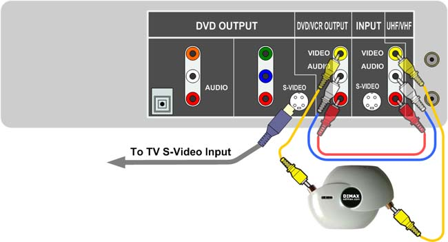 Wiring Diagram For Dvr To Dvd Wiring Diagram