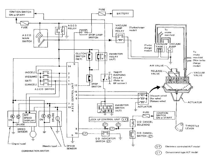 1990 nissan 300zx engine diagram wiring schematic
