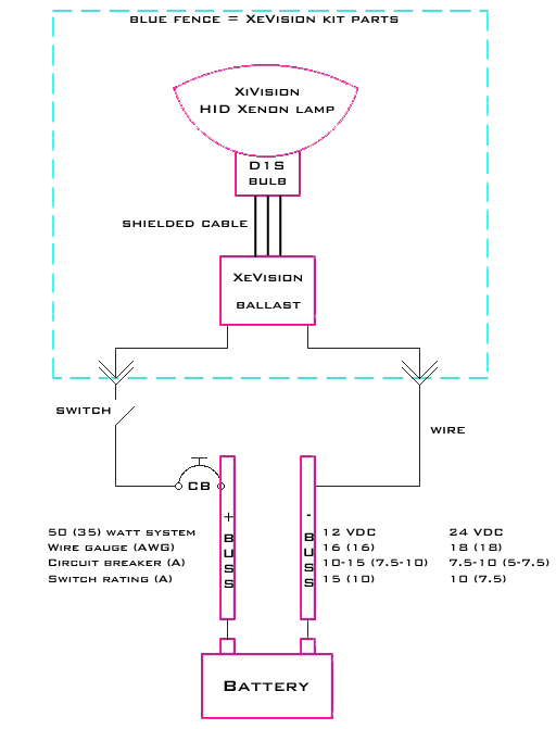 xenon hid conversion kit wiring diagram