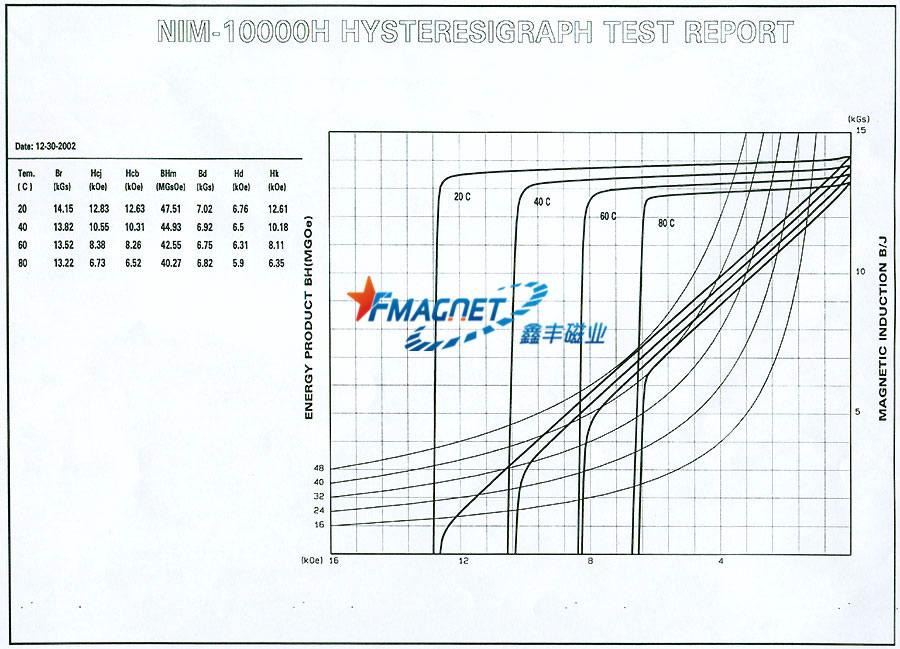 ford xf diagrama de cableado