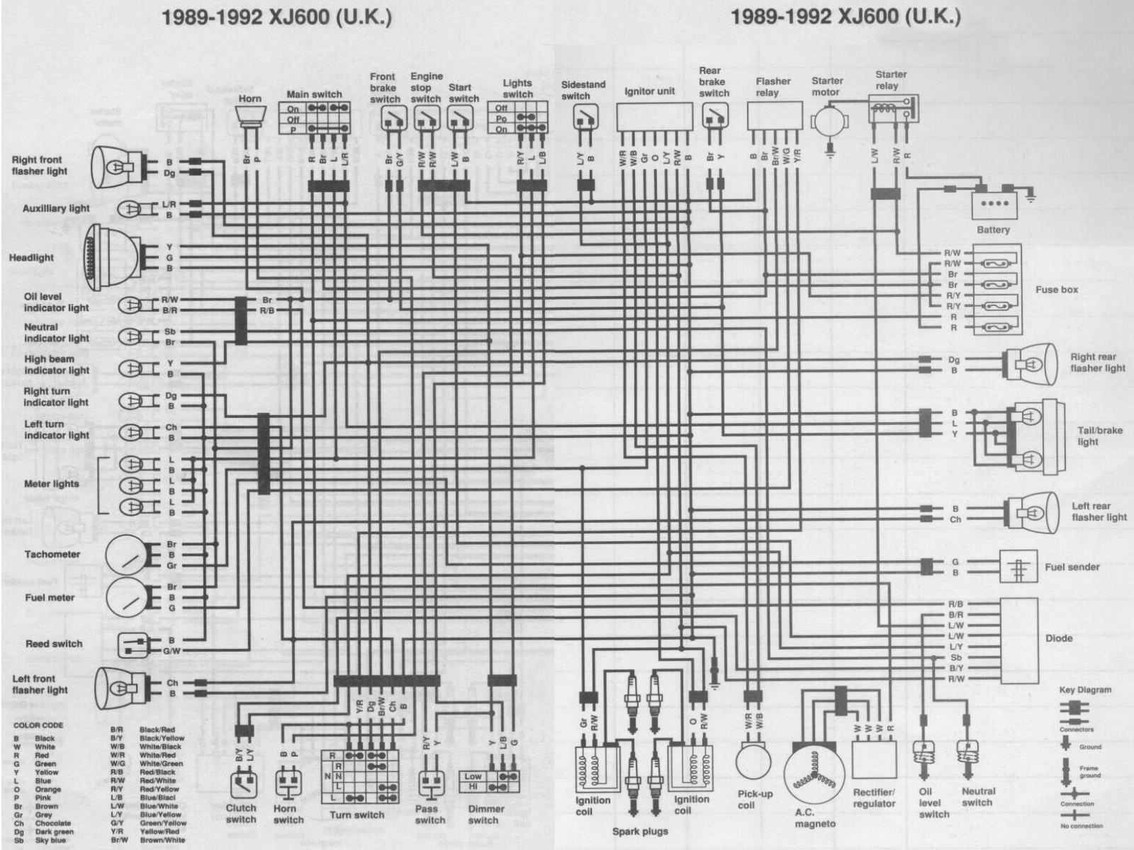 yamaha xj600 wiring diagram