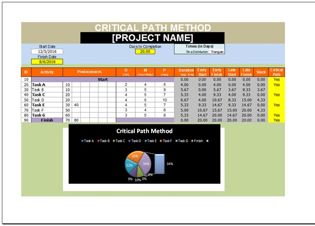 critical path template excel