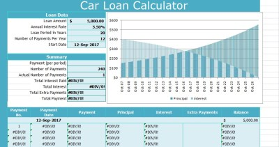 Download Car Loan Calculator Template | XLStemplates