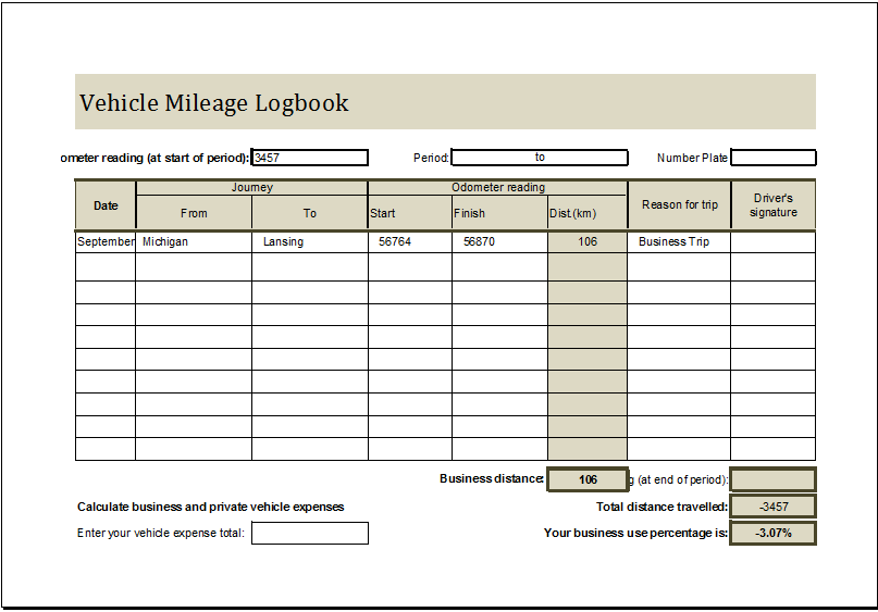 microsoft excel mileage log template