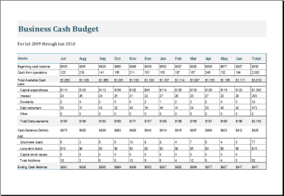 Business Cash Budget Template for EXCEL | Excel Templates
