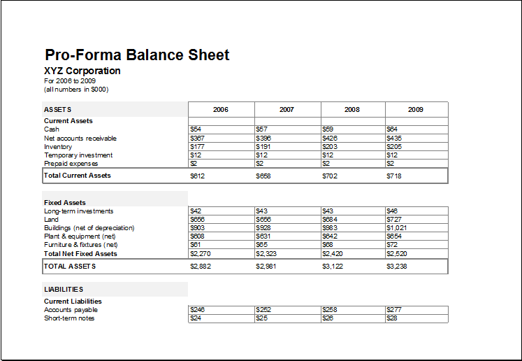 basic pro forma template