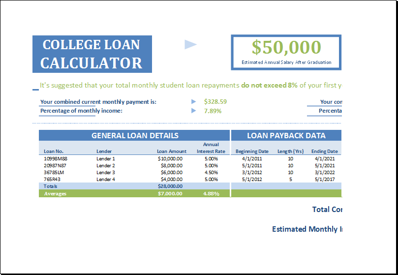college payment calculator