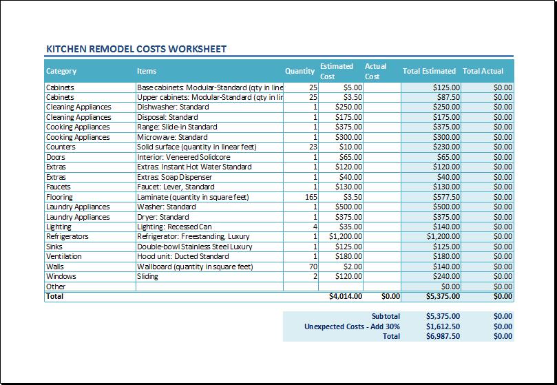 estimating kitchen remodel costs