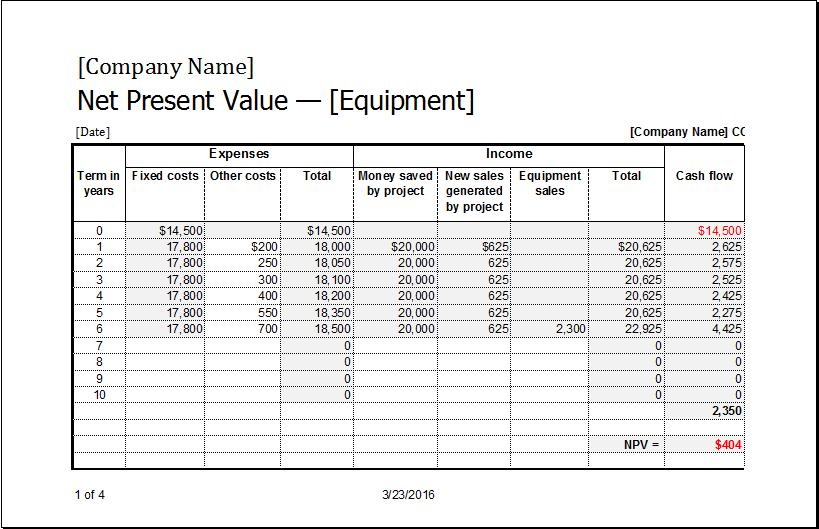 purchase vs lease calculator