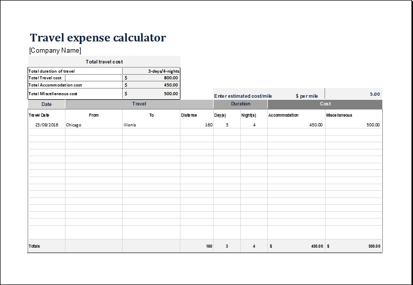 vacation expense calculator
