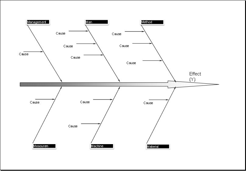 diagram in microsoft
