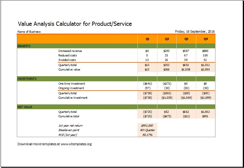 Value Analysis, Product Pricing  Employee Pay Calculators Excel