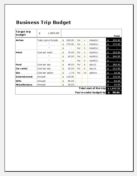Free Excel Budget Templates for Everyone Excel Templates - travel budget template