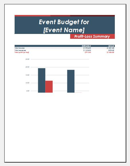 Free Excel Budget Templates for Everyone Excel Templates - expense budget template