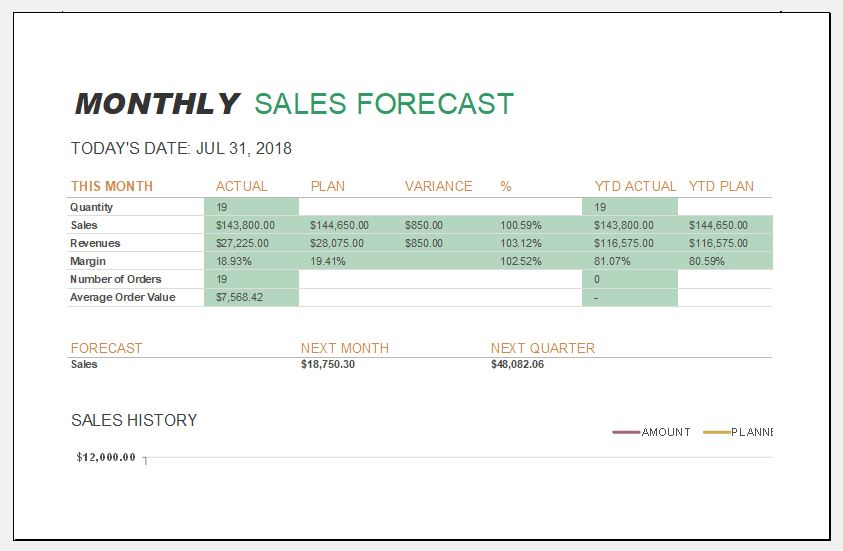 Sales Report Templates for Daily, Weekly  Monthly Use Excel Templates
