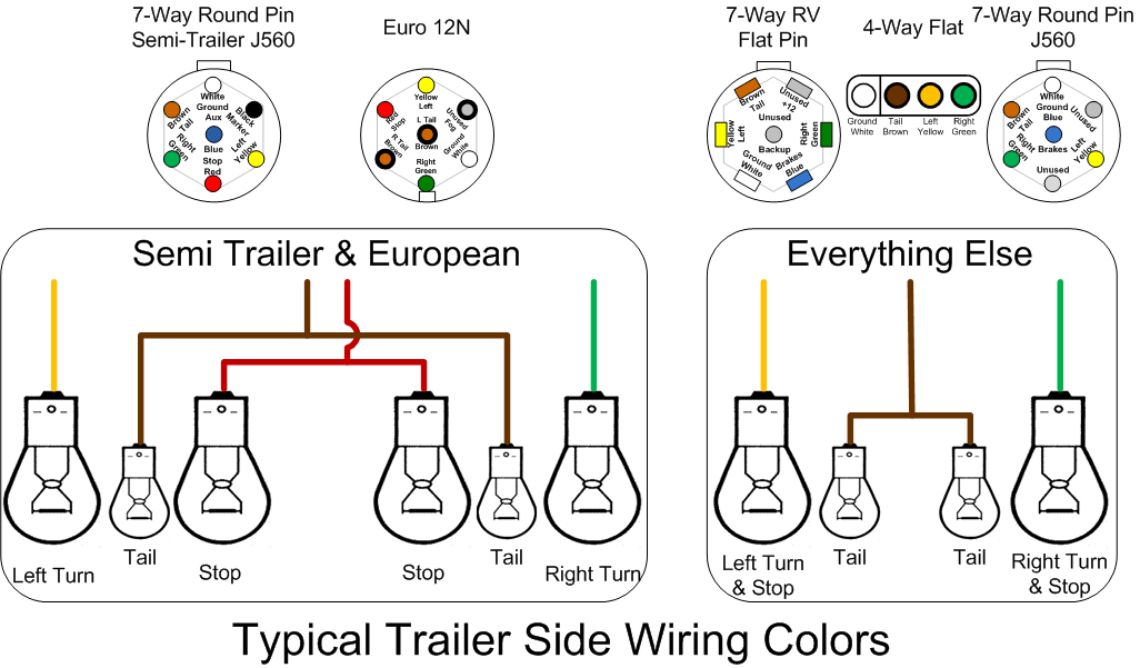 wiring diagram for trailer tail lights