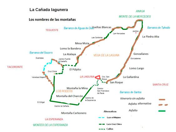 La Cañada de La laguna - Toponimia