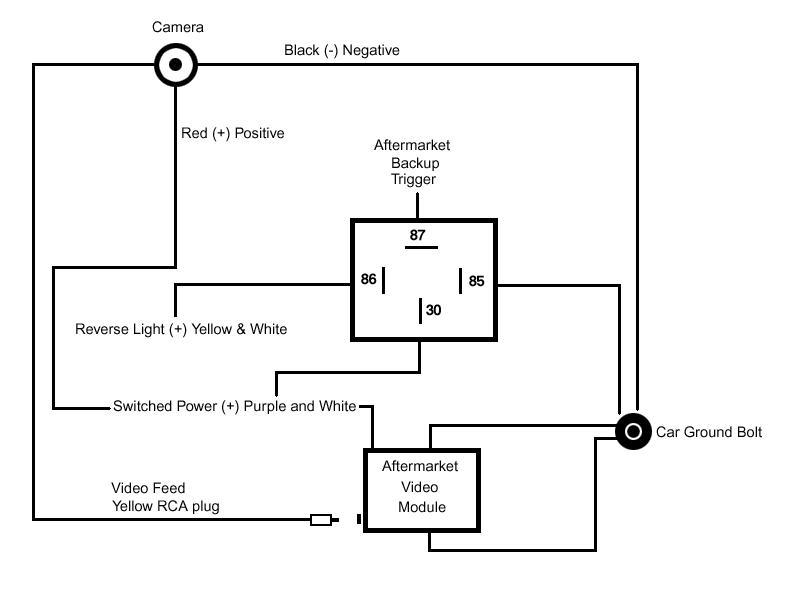 backup camera trigger wire diagram