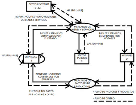 1989 ford bronco ecu wiring diagram