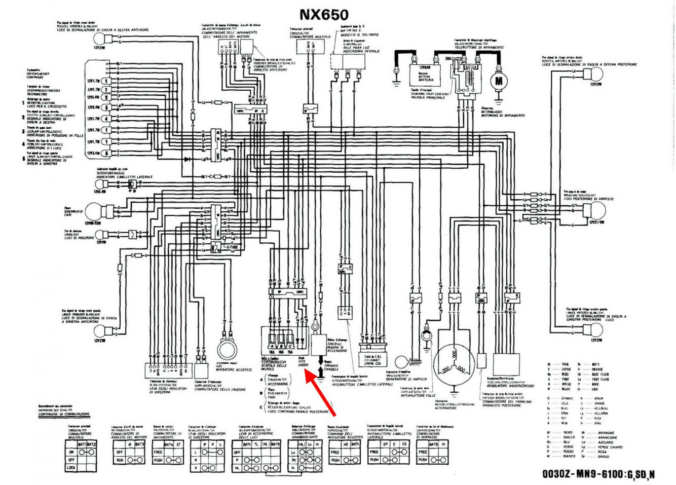 honda dominator 650 wiring diagram
