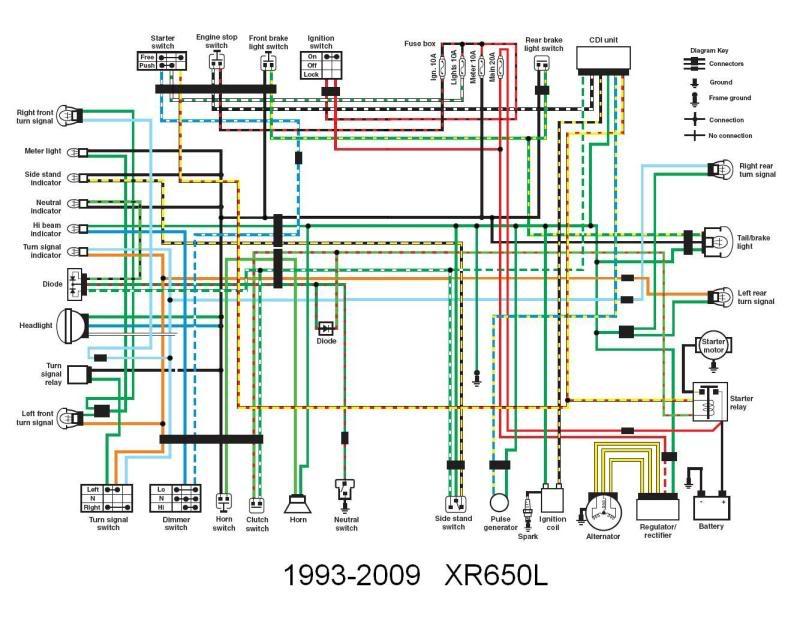 Dominator wiring diagram