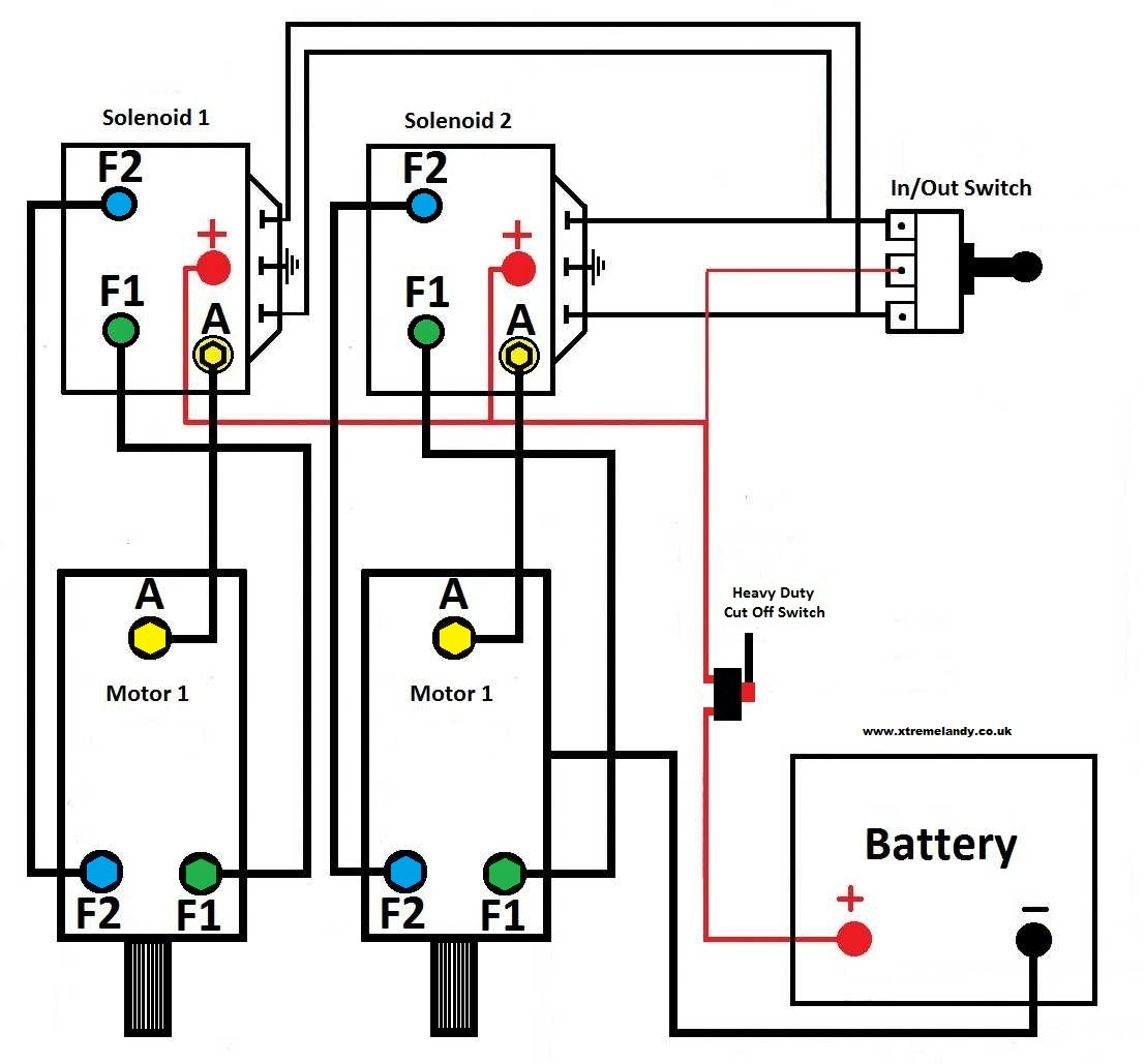 generac manual transfer switch wiring diagram sdmo manual transfer switch wiring diagram