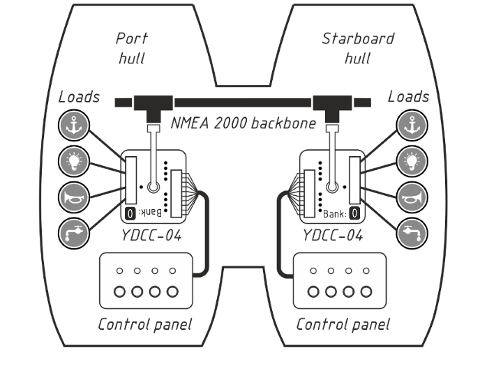 digital switching system