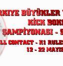 Türkiye Gençler ve Büyükler Kickboks Şampiyonası