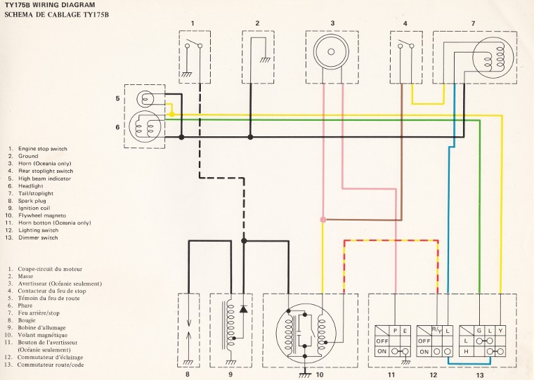 Yamaha Wiring Diagram Wiring Diagrams