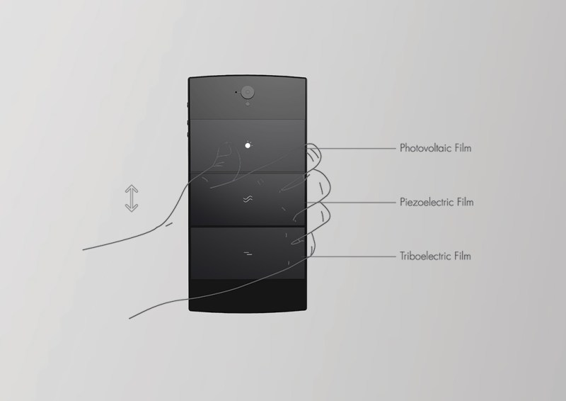 Delta V: A Smartphone That Recharges Without Any Electricity