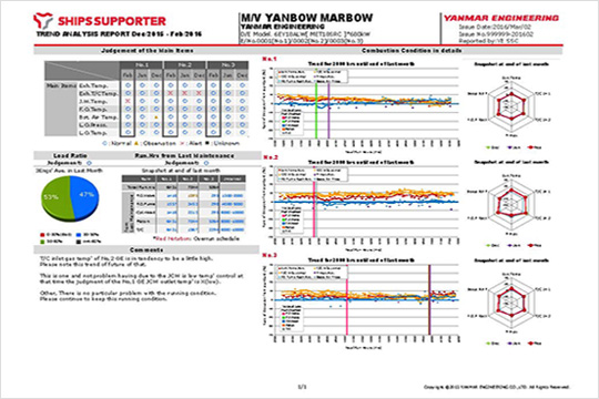 Engine performance analysis and diagnosis(SHIPS SUPPORTER)|Yanmar