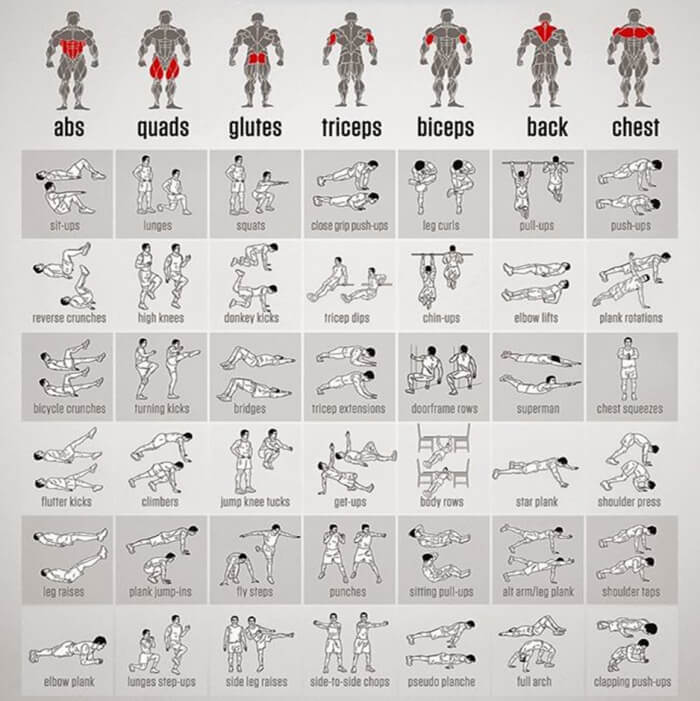 Full Bodyweight Exercises Chart - Healthy Fitness Workouts Plan