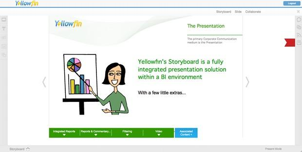 Compelling storytelling with next-generation Collaborative BI (Why - website storyboard