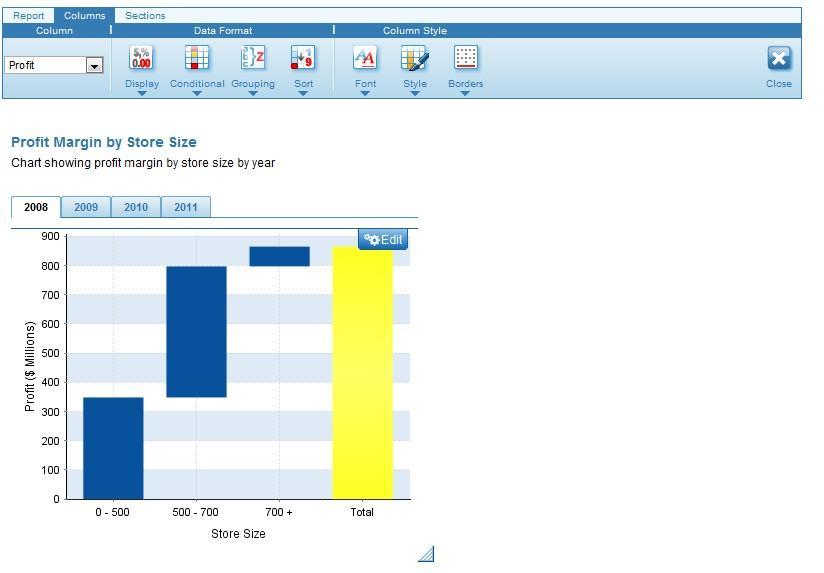 Customize Waterfall Chart Yellowfin BI - waterfall chart