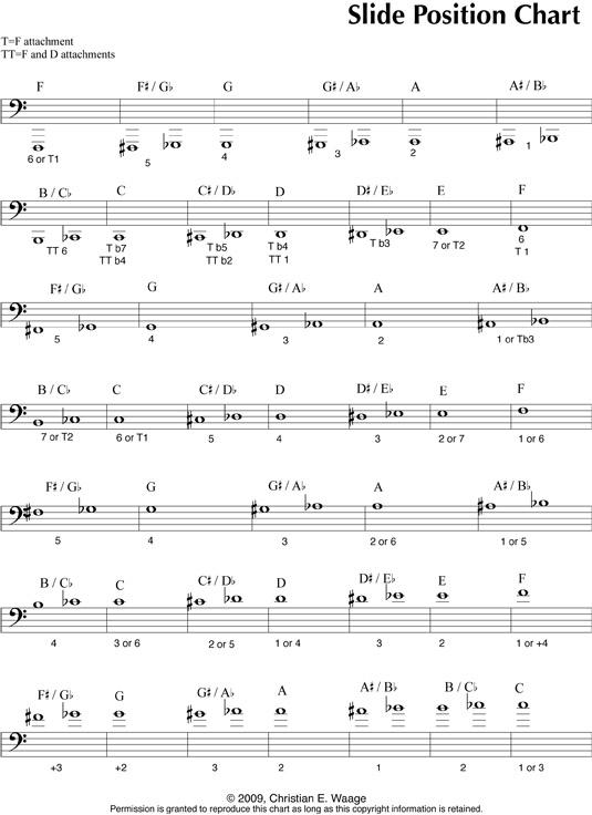 Douglas Yeo FAQ Trombone Slide Position Chart