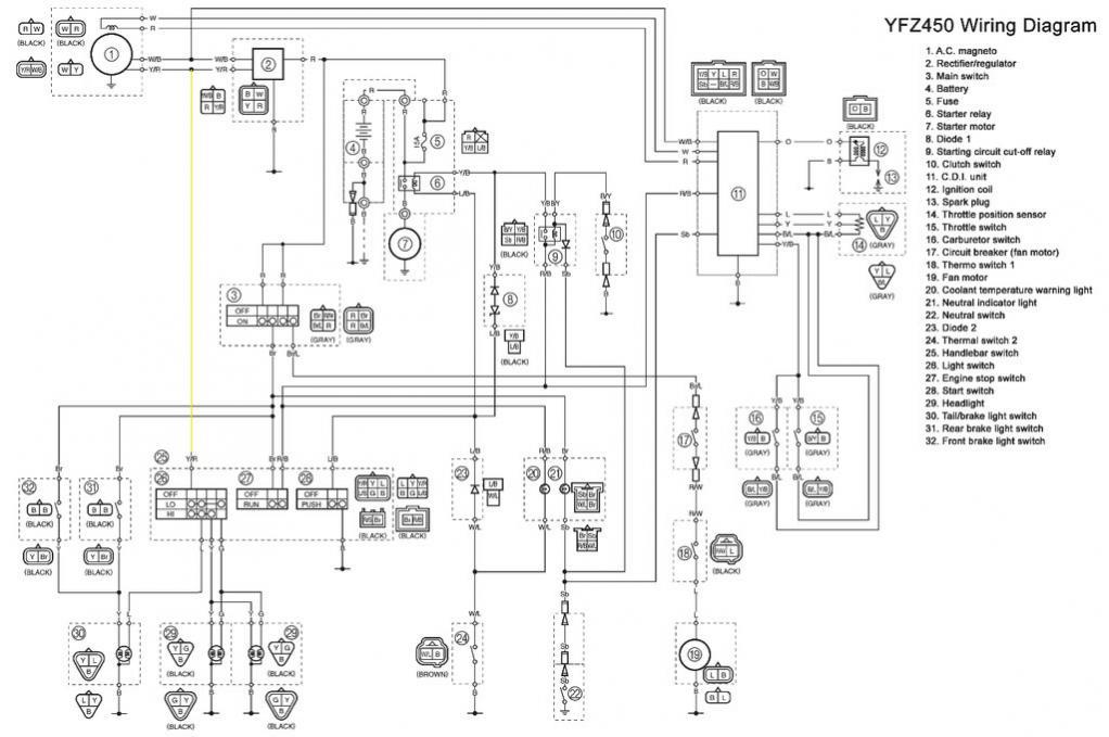 Kfx 450 Wiring Diagram technical wiring diagram