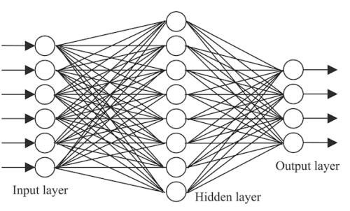 NeuralNetwork-