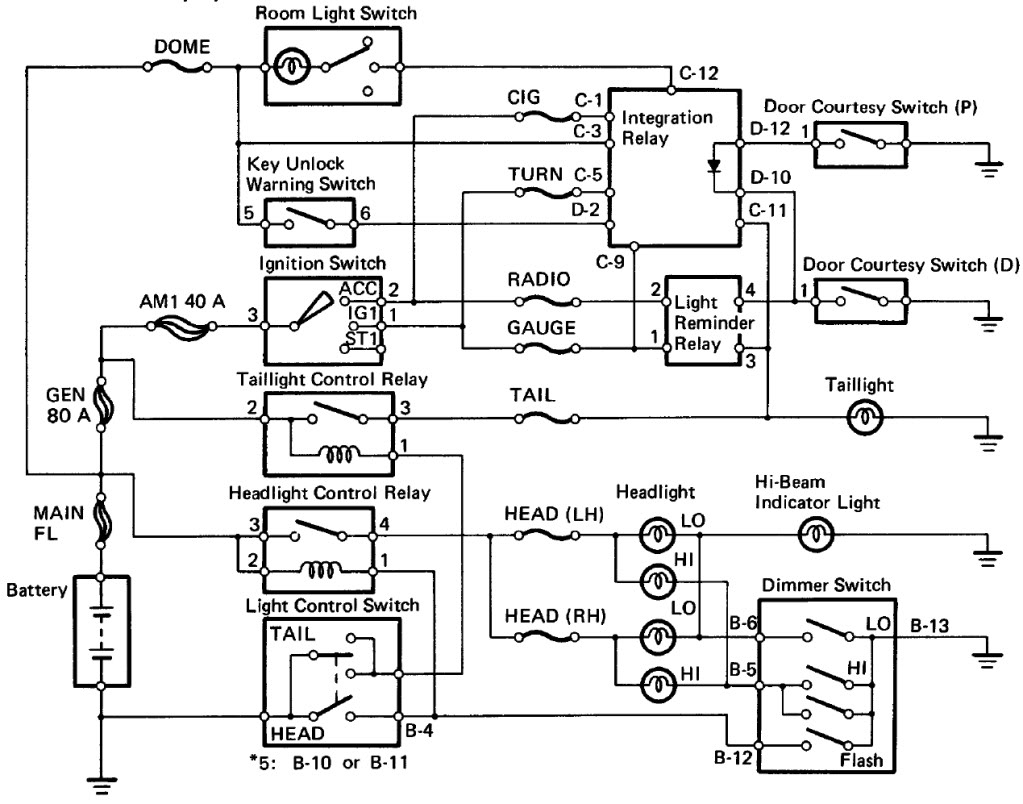 fuse and relay diagram 1986 toyota pickup